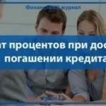 Проблемы трудоустройства молодежи в России